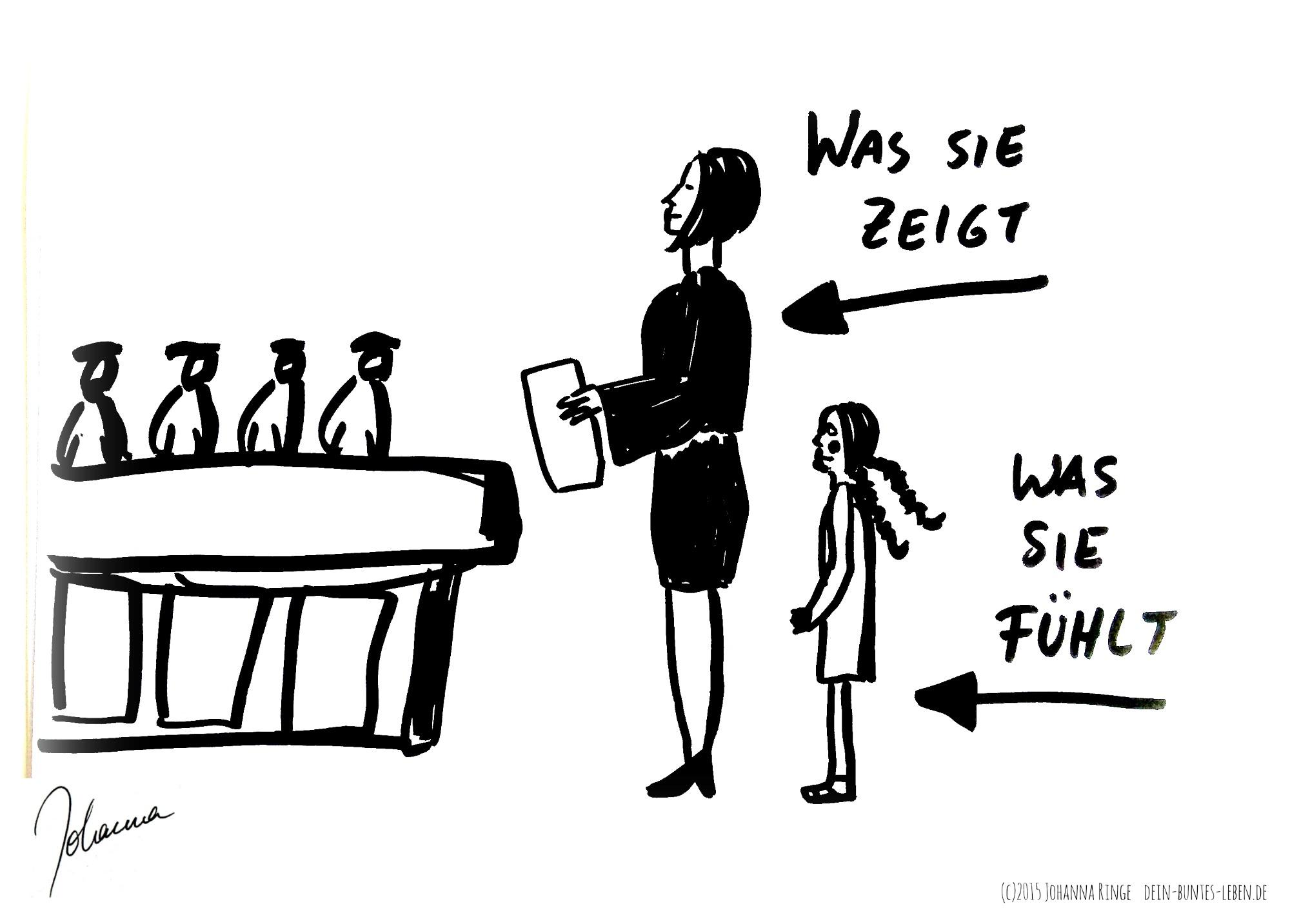 Das Hochstapler Phänomen (c)2015 Johanna Ringe dein-buntes-leben.de