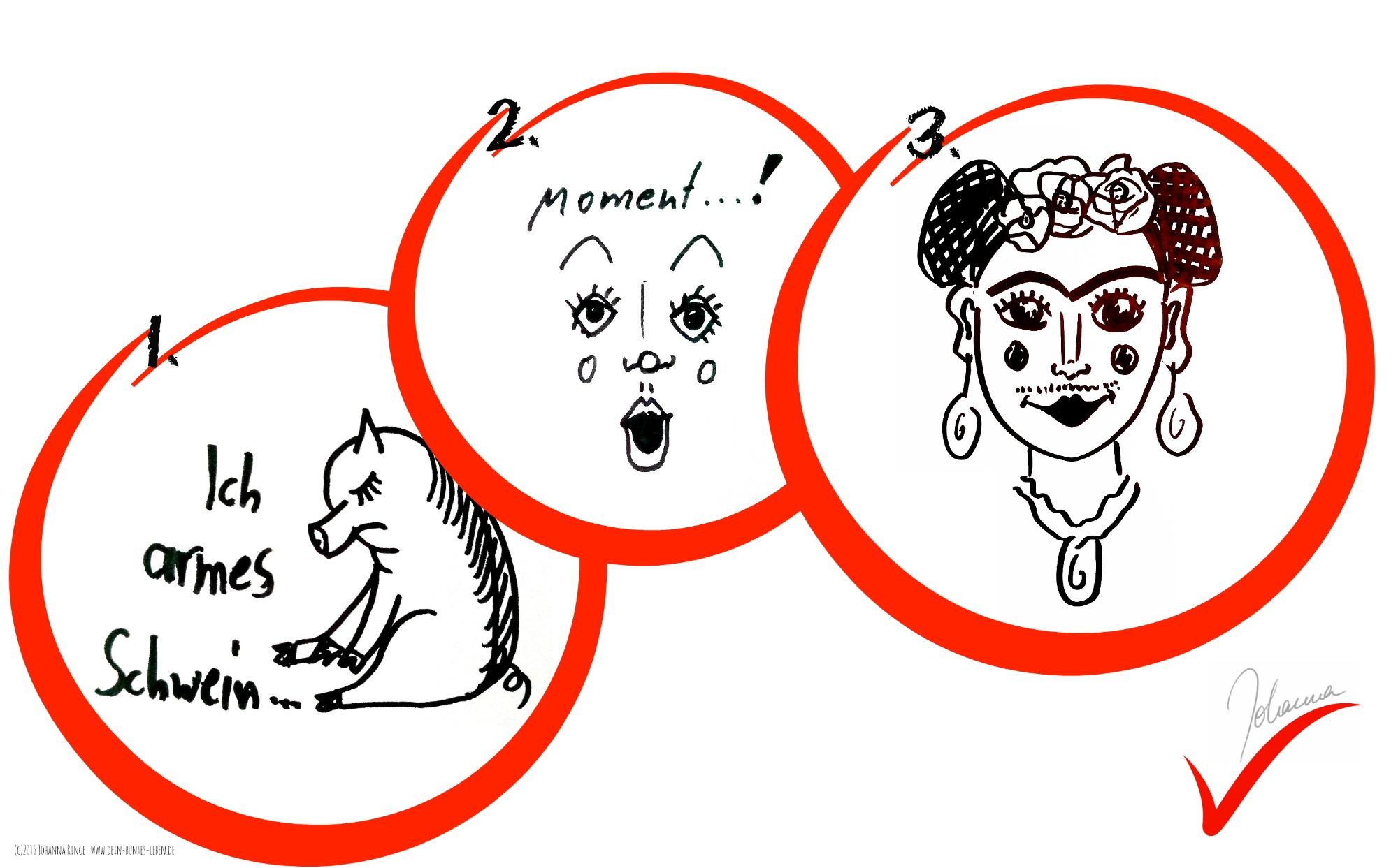 Zyklen - Wo stehst Du gerade zwischen armem Schwein und starker Frida? (c)2016 Johanna Ringe www.dein-buntes-leben-de