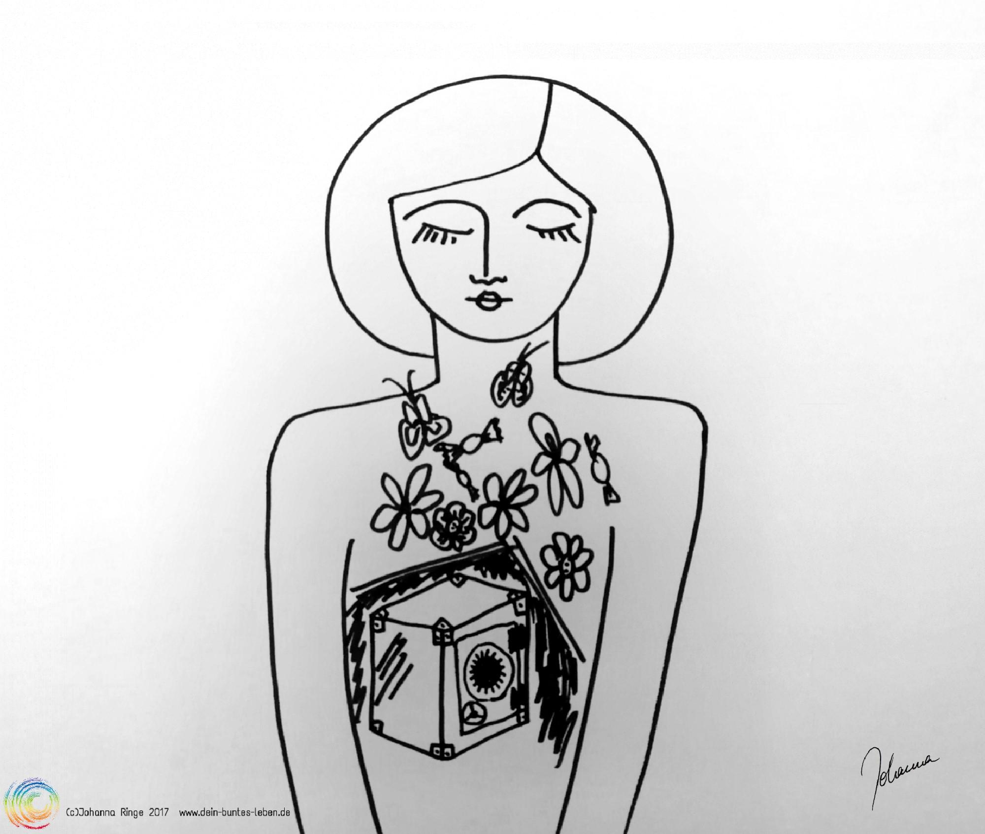 Dein Schmerz ist ein Teil von Dir: Zeichnung einer Person mit einem dunklen Safe im Bauch, verborgen unter Blumen und Schmetterlingen. (c) Johanna Ringe www.dein-buntes-leben.de