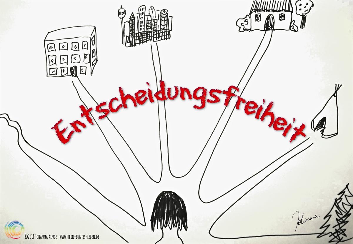Entscheidungsfreiheit: Zeichnung von vielen Wegen zu Orten wie Zelt, Wald, Hochhäuser, Häuschen, Wohnblock... ©Johanna Ringe 2018 www.dein-buntes-leben.de