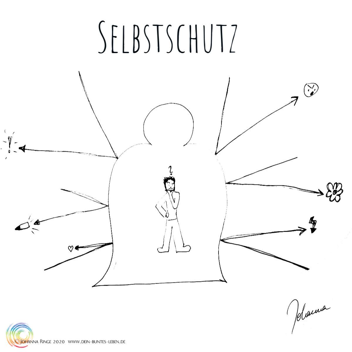 Selbstschutz: Nachdenklicher Mensch unter einer Glasglocke, an der positive und negative Dinge abprallen. ©Johanna Ringe 2020 www.dein-buntes-leben.de
